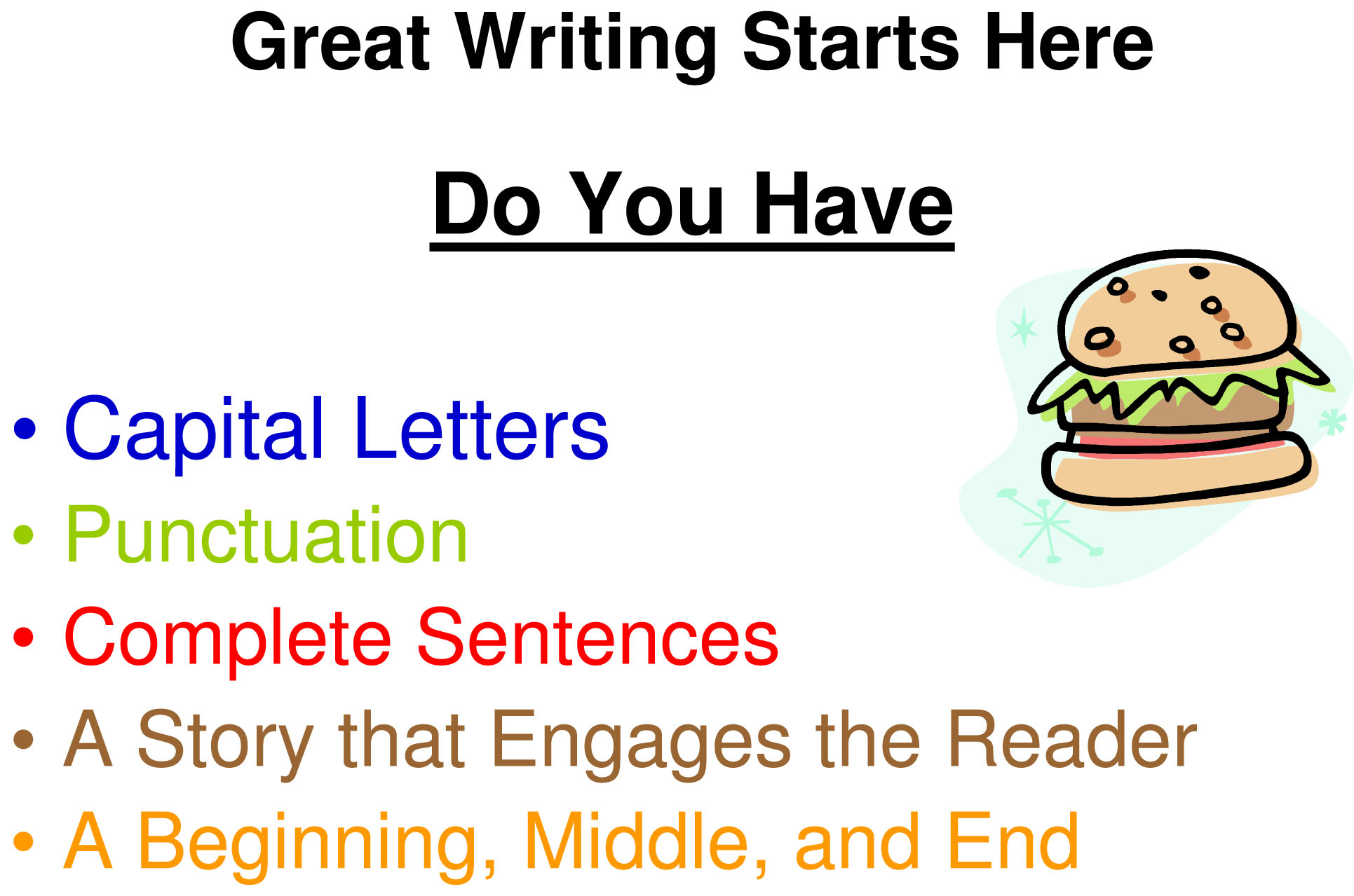 body of essay example