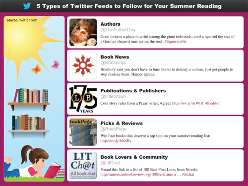 Top Twitter Feeds for Readers